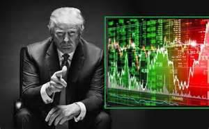 Stocks are on a Tear!
